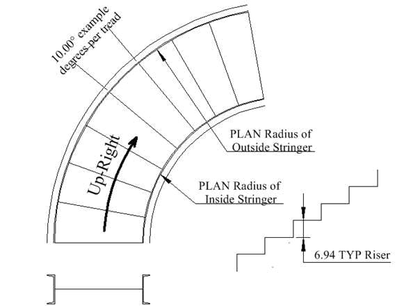 Regarding The Design And Fabrication Of Circular Stairs ...