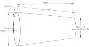 cone dimensions
