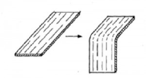 Bending Direction of Steel Plate