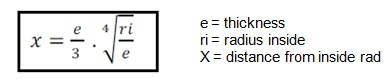 Equation for Neutral Axis of Bent Plate