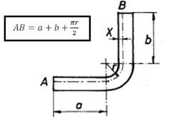 Blank Length Calculation of Bent Steel