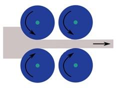 Sheet Metal Forming Between Rolls